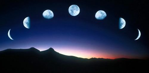 Значимость лунных дней в таро