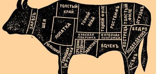 Выберите кусок мяса — и мы расскажем, что из него лучше всего приготовить!