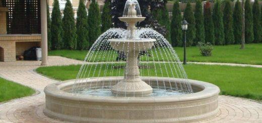 К чему снится фонтан по сонникам Миллера, Фрейда, Прозорова