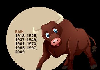 Год Быка: какие года рождения, характеристика знака
