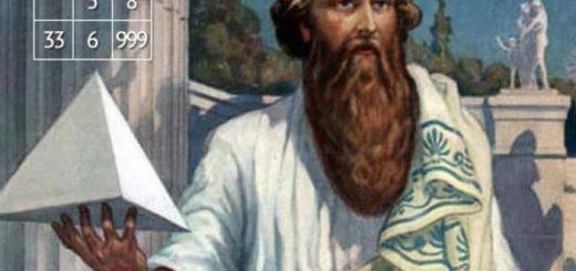 Квадрат Пифагора - совместимость в браке по нумерологии