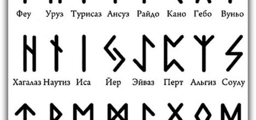 Обучение рунам - особенности символов Старшего Футарка