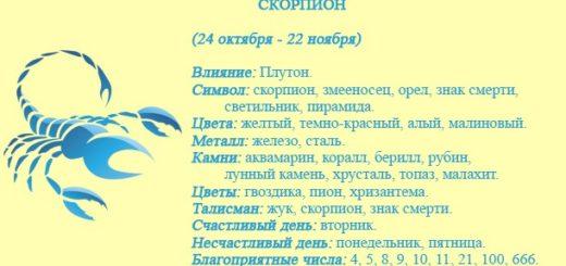 Знак зодиака Скорпион – общая характеристика для женщин и мужчин