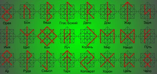 Славянские руны: значение, описание и их толкование по дате рождения