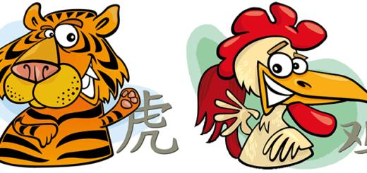 Совместимость Петуха и Тигра