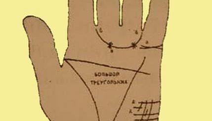Треугольник на линии жизни – расшифровка значений фигуры